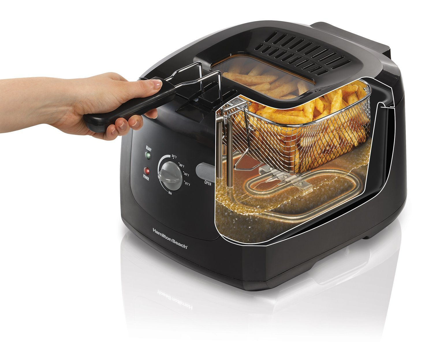 Deep Fryers for Every Home – Kitchen Gear Reviews